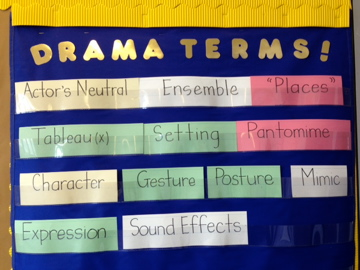 Inside Ms. Mollie's Drama Studio